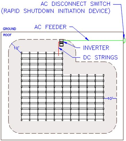 rapid shutdown 690.12(d)