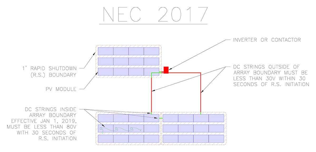2017 NEC 690.12 Rapid Shutdown – Important Changes Rapid Equipment Wiring Diagrams on